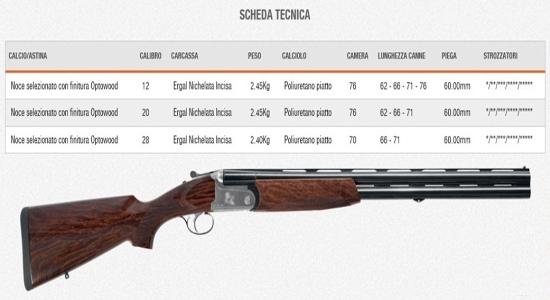 Franchi falconet pro vivi la tua passione con leggerezza for Costo della costruzione del fucile da caccia